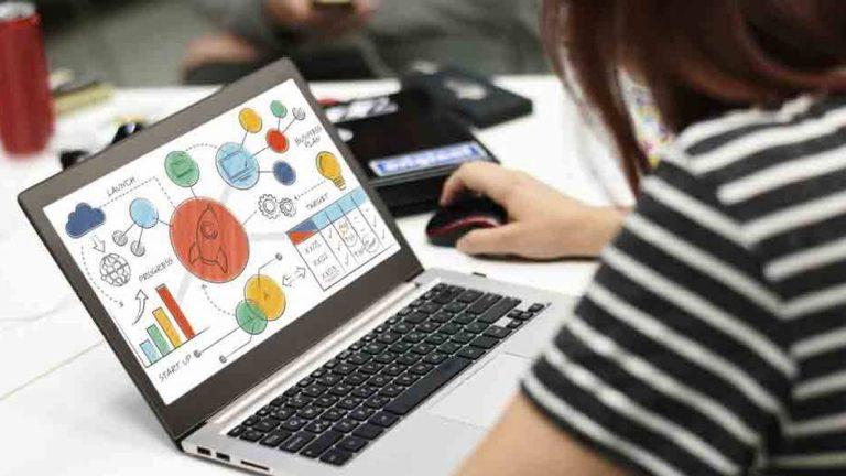 Comportamiento de las compras en línea
