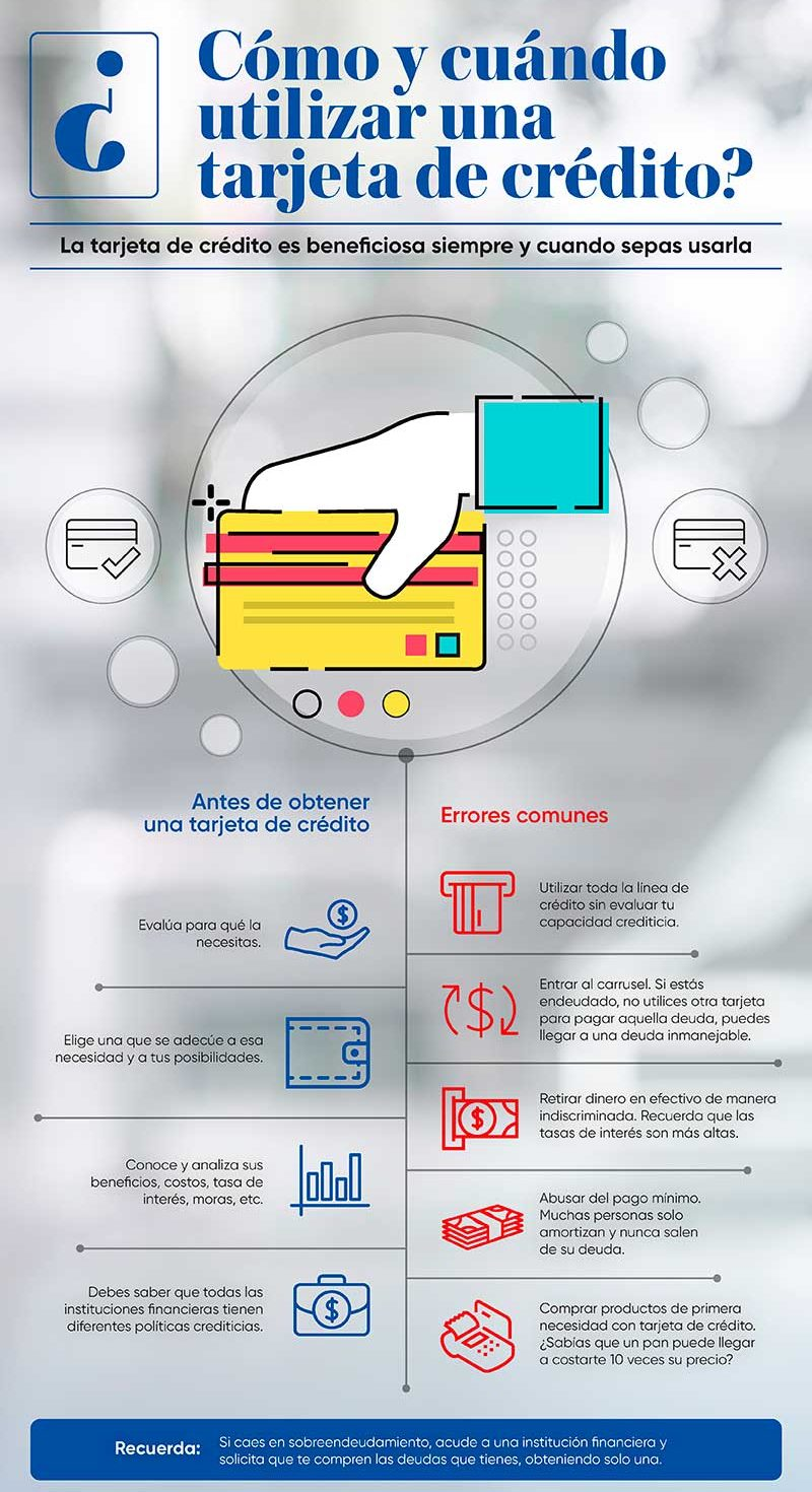 Usa tu tarjeta de crédito inteligentemente